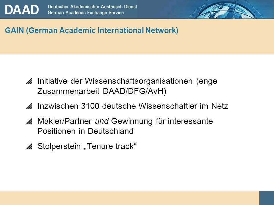 GAIN (German Academic International Network) Initiative der Wissenschaftsorganisationen (enge Zusammenarbeit DAAD/DFG/AvH) Inzwischen 3100 deutsche Wi