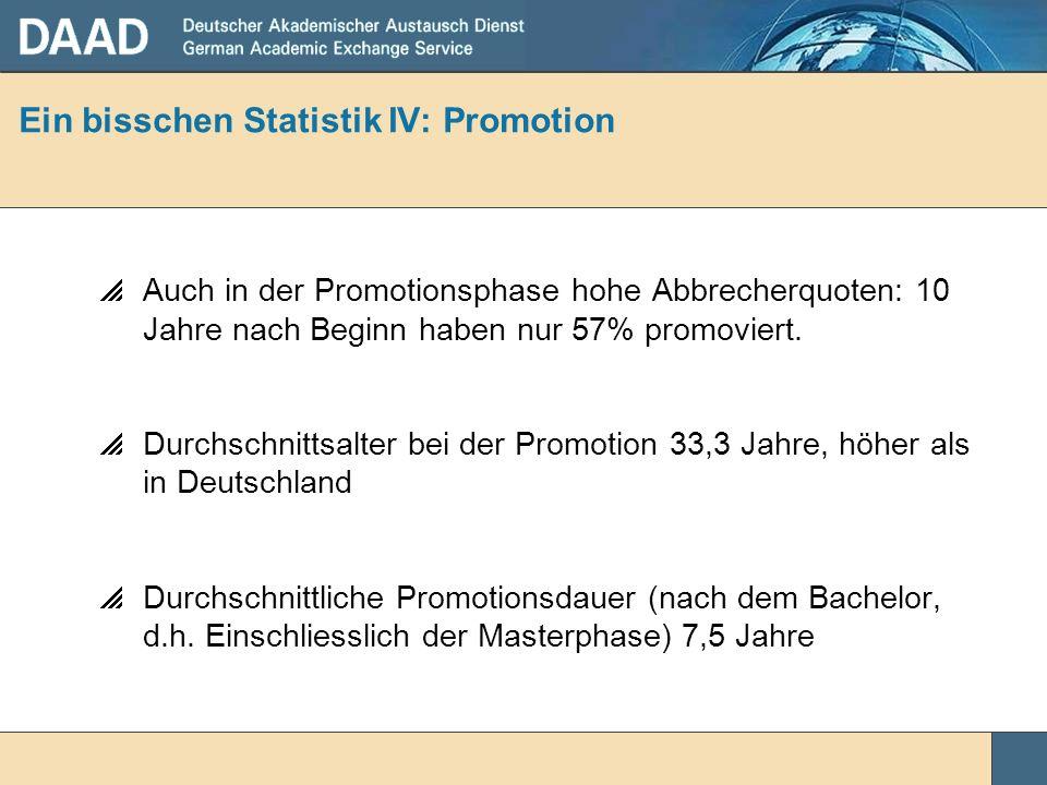 Ein bisschen Statistik IV: Promotion Auch in der Promotionsphase hohe Abbrecherquoten: 10 Jahre nach Beginn haben nur 57% promoviert. Durchschnittsalt