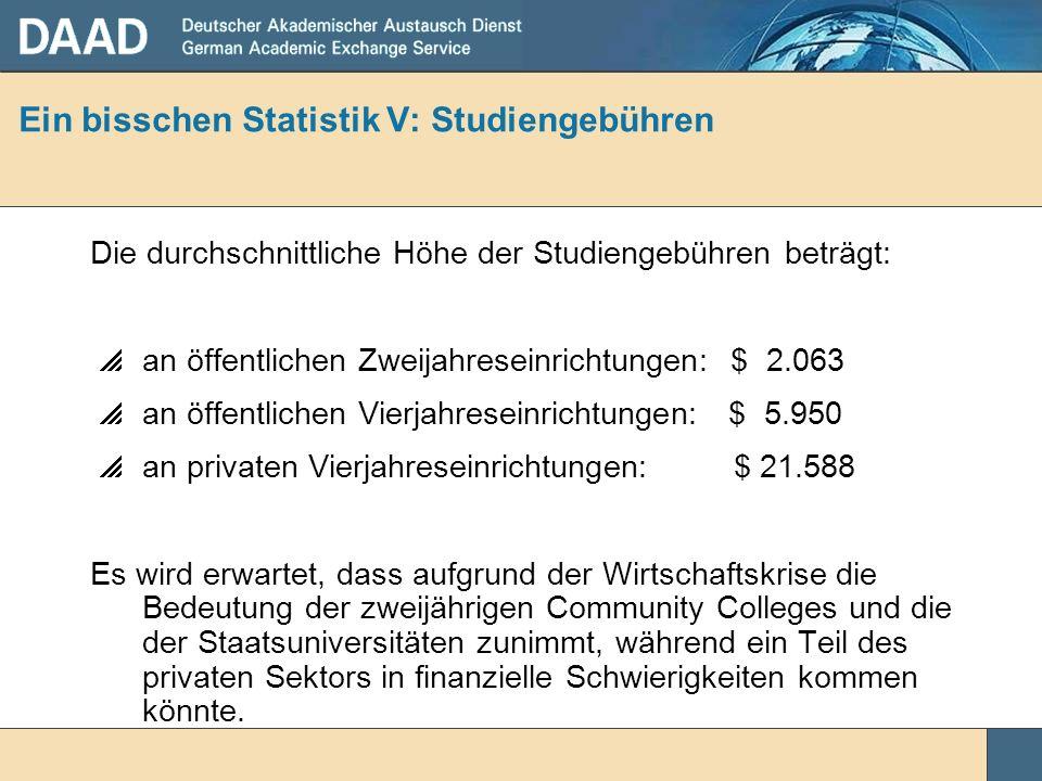 Ein bisschen Statistik V: Studiengebühren Die durchschnittliche Höhe der Studiengebühren beträgt: an öffentlichen Zweijahreseinrichtungen: $ 2.063 an