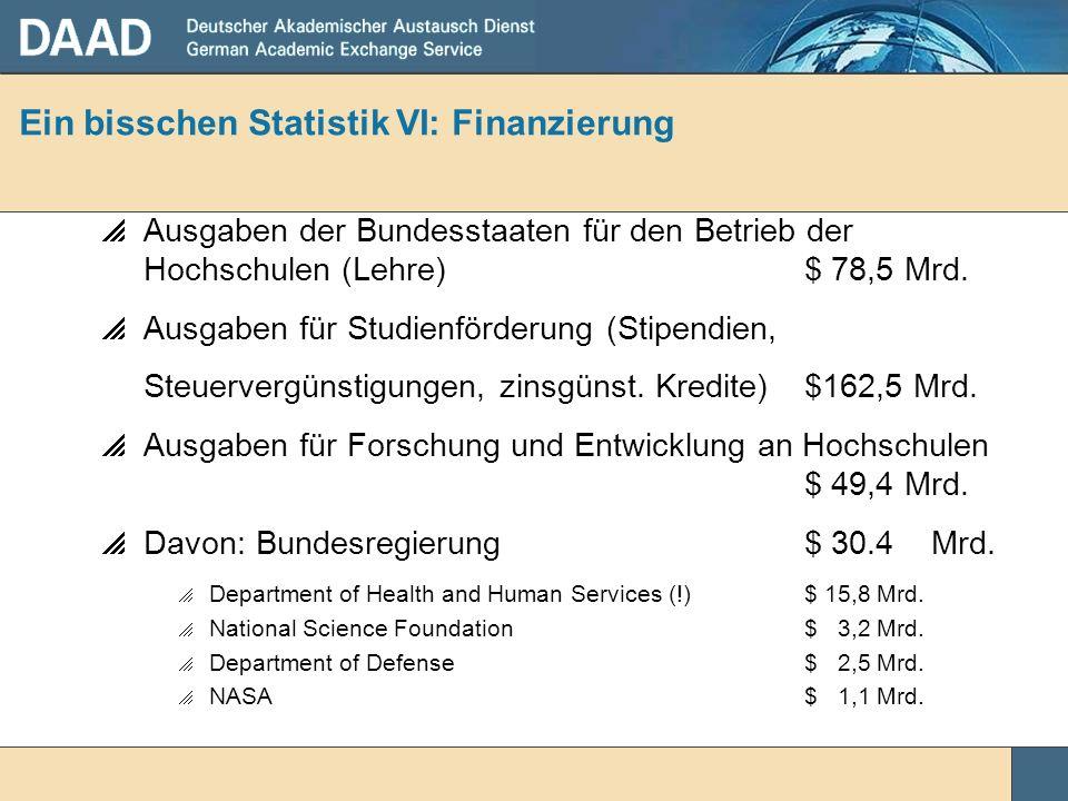 Ein bisschen Statistik VI: Finanzierung Ausgaben der Bundesstaaten für den Betrieb der Hochschulen (Lehre)$ 78,5 Mrd. Ausgaben für Studienförderung (S