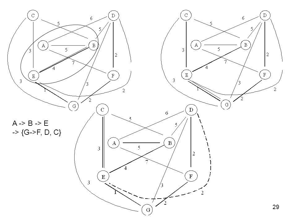 29 A -> B -> E -> {G->F, D, C}