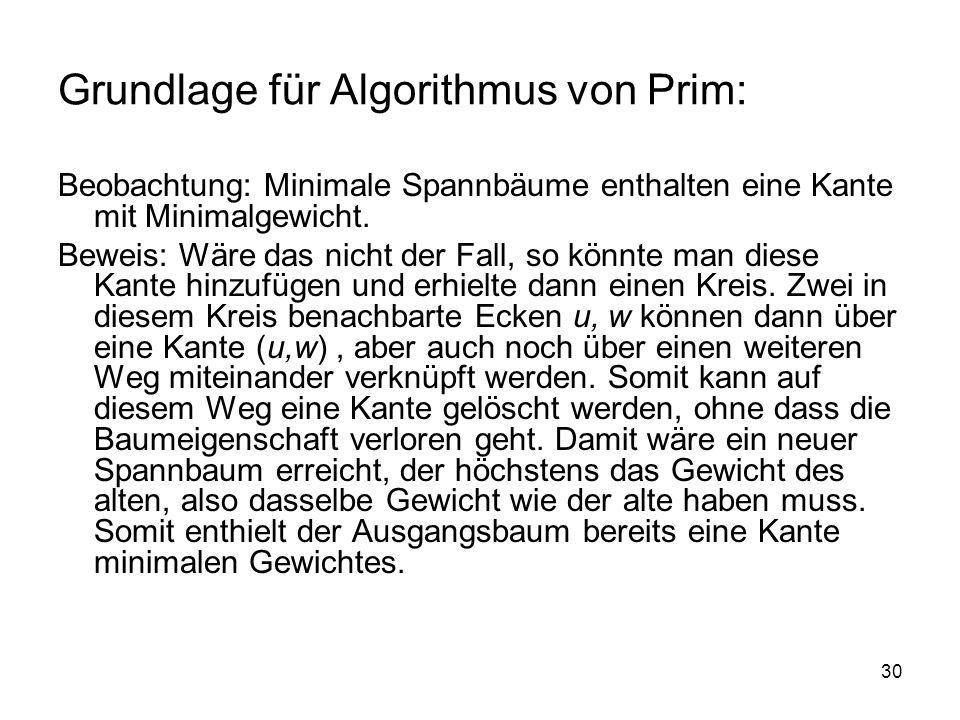 30 Grundlage für Algorithmus von Prim: Beobachtung: Minimale Spannbäume enthalten eine Kante mit Minimalgewicht. Beweis: Wäre das nicht der Fall, so k