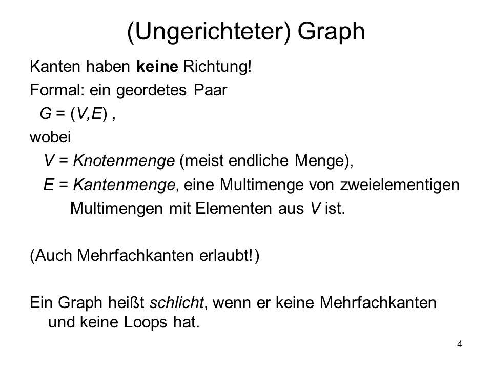 4 (Ungerichteter) Graph Kanten haben keine Richtung! Formal: ein geordetes Paar G = (V,E), wobei V = Knotenmenge (meist endliche Menge), E = Kantenmen