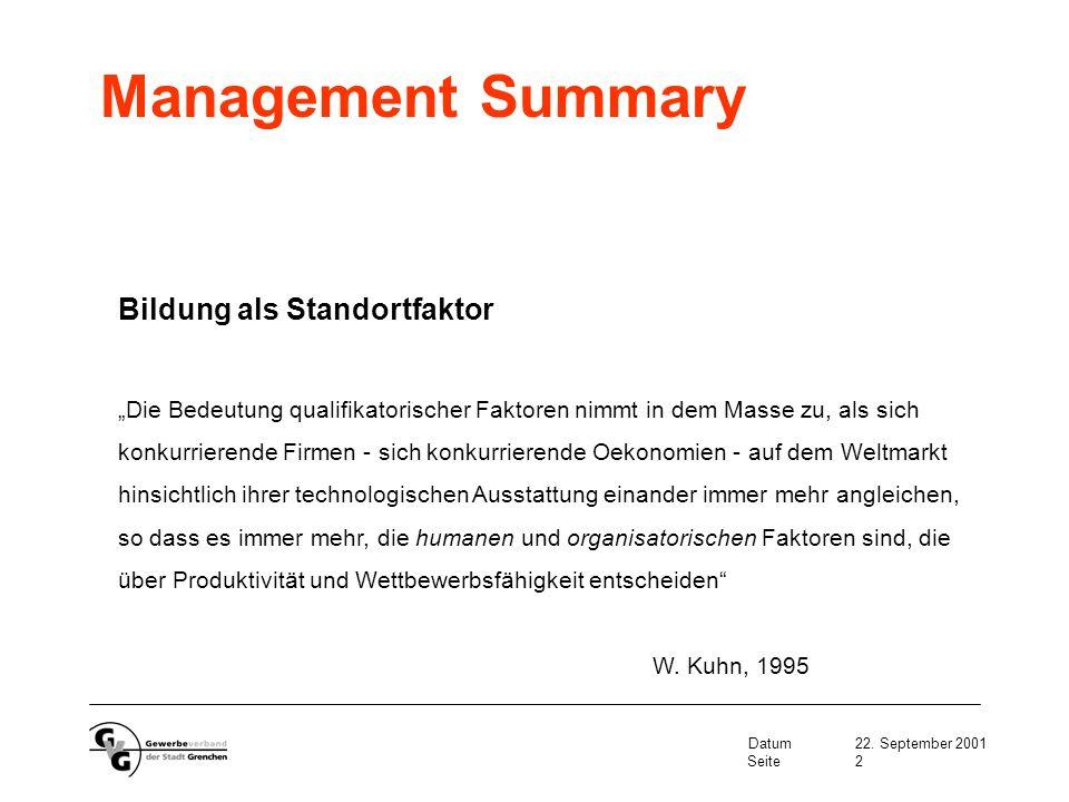 Datum22. September 2001 Seite23 Arbeitsgruppe Berufsmesse Finanzplanung MIBE