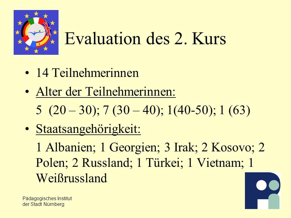 Pädagogisches Institut der Stadt Nürnberg Evaluation des 2.
