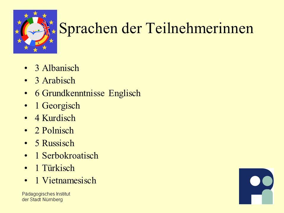 Pädagogisches Institut der Stadt Nürnberg Sprachen der Teilnehmerinnen 3 Albanisch 3 Arabisch 6 Grundkenntnisse Englisch 1 Georgisch 4 Kurdisch 2 Polnisch 5 Russisch 1 Serbokroatisch 1 Türkisch 1 Vietnamesisch
