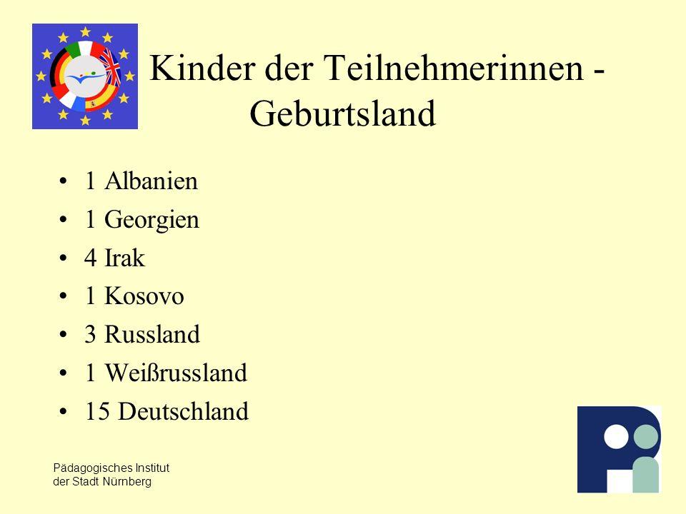 Pädagogisches Institut der Stadt Nürnberg Kinder der Teilnehmerinnen - Geburtsland 1 Albanien 1 Georgien 4 Irak 1 Kosovo 3 Russland 1 Weißrussland 15 Deutschland