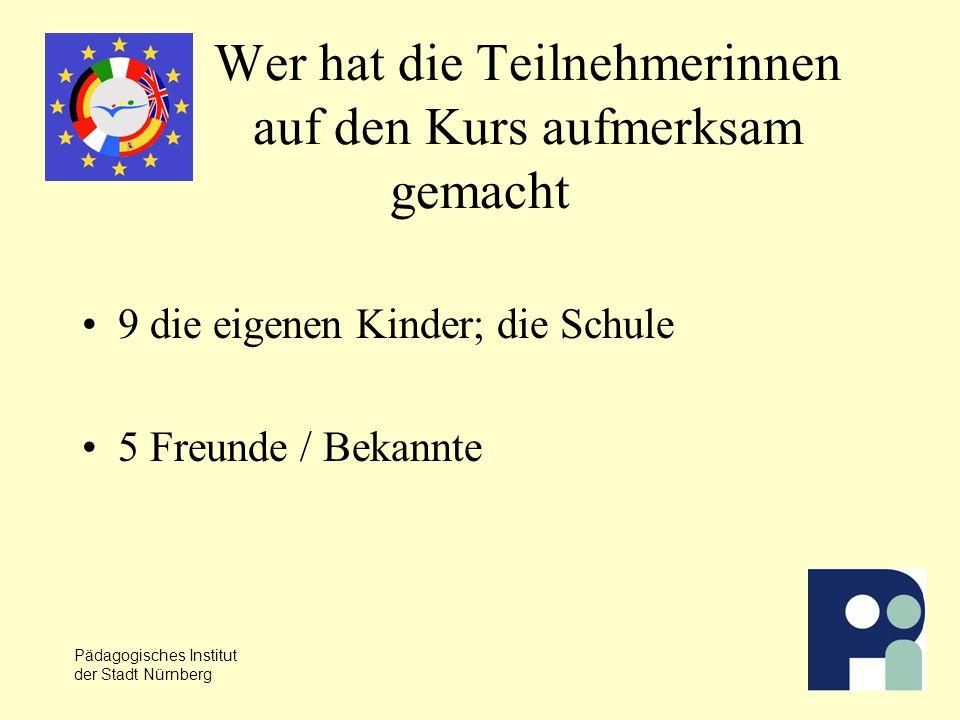 Pädagogisches Institut der Stadt Nürnberg Wer hat die Teilnehmerinnen auf den Kurs aufmerksam gemacht 9 die eigenen Kinder; die Schule 5 Freunde / Bekannte