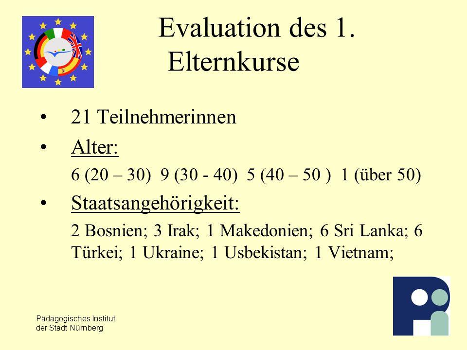 Pädagogisches Institut der Stadt Nürnberg Evaluation des 1.