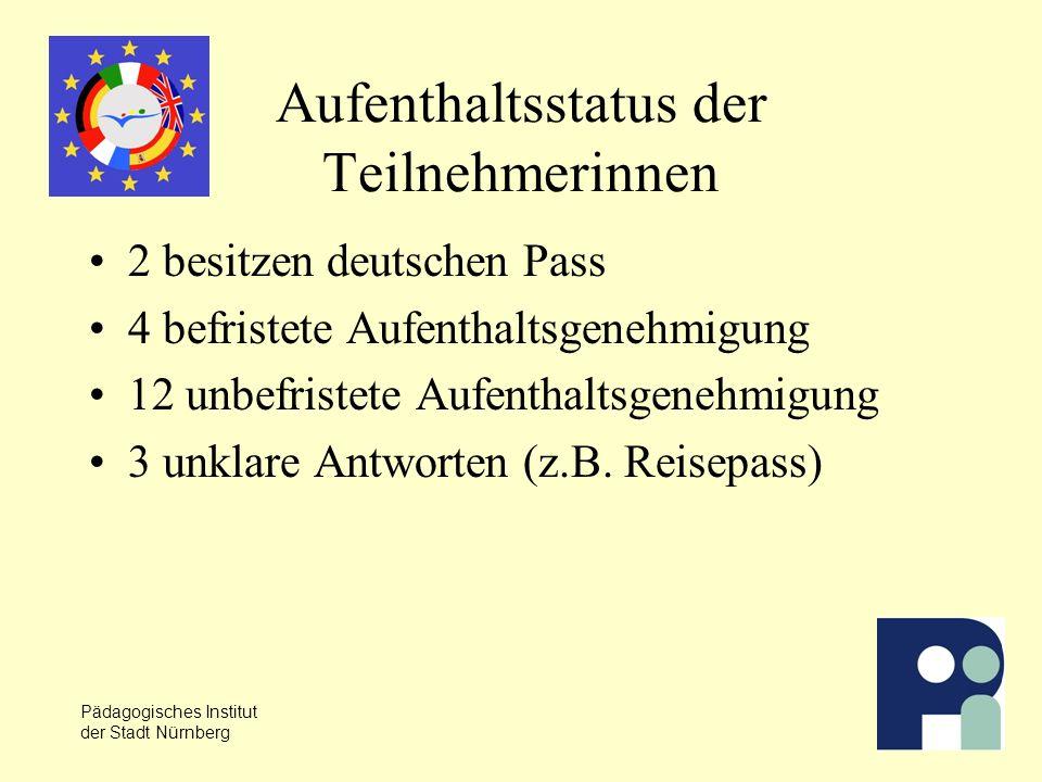Pädagogisches Institut der Stadt Nürnberg Aufenthaltsstatus der Teilnehmerinnen 2 besitzen deutschen Pass 4 befristete Aufenthaltsgenehmigung 12 unbefristete Aufenthaltsgenehmigung 3 unklare Antworten (z.B.