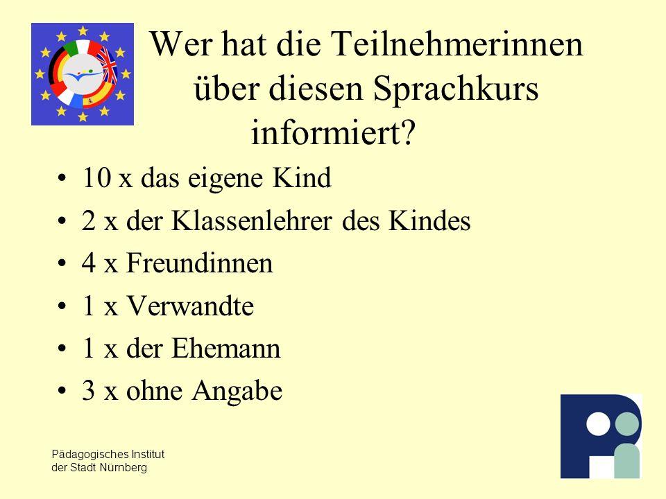 Pädagogisches Institut der Stadt Nürnberg Konnten Sie das im Elternkurs Gelernte anwenden.