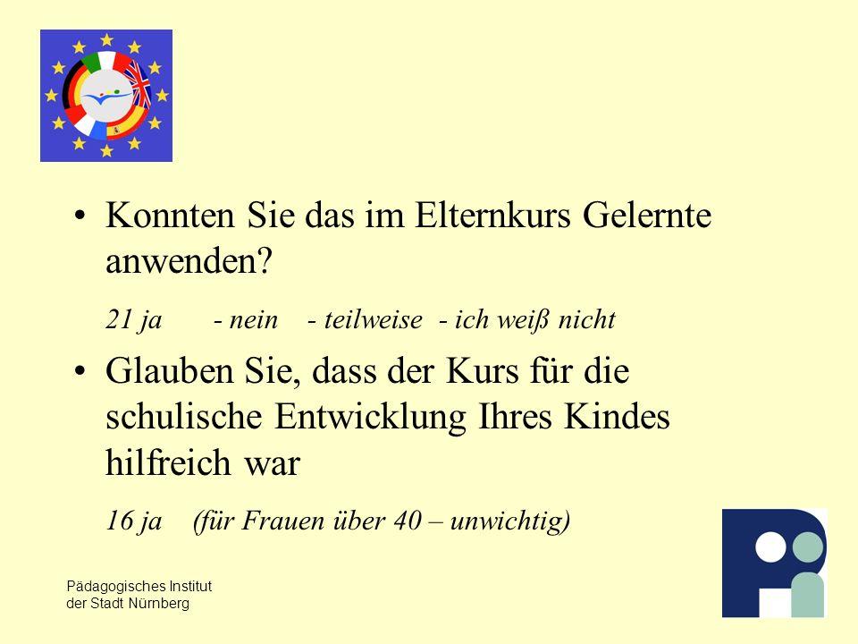 Pädagogisches Institut der Stadt Nürnberg Akzeptanz der Kurse Alle Kursteilnehmerinnen gehen gern in den Kurs Alle wollen einen weiteren Kurs belegen