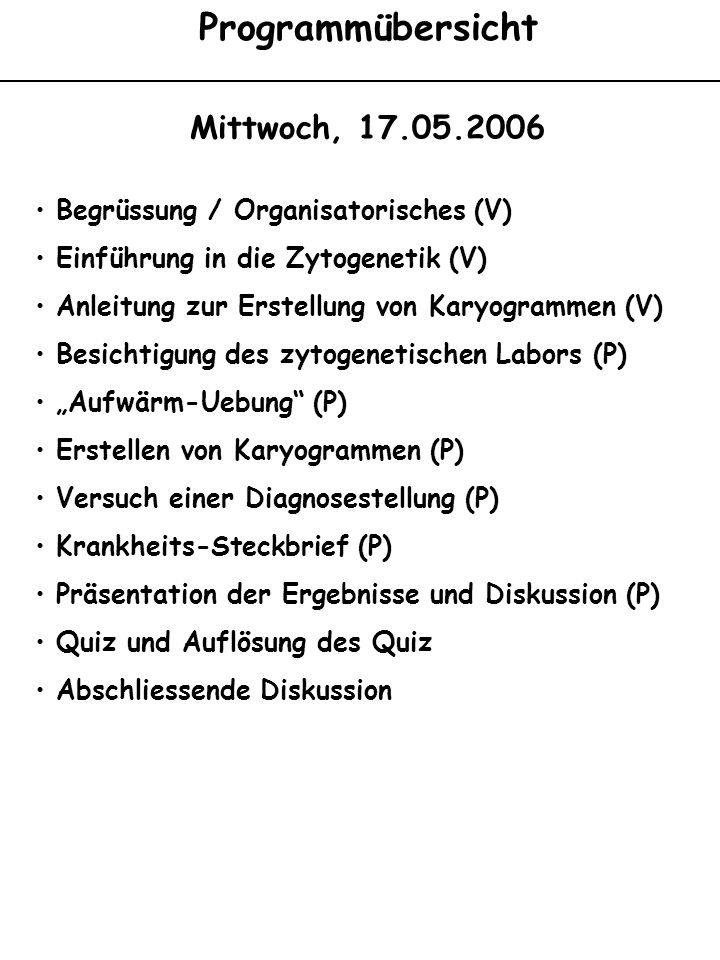 Programmübersicht Begrüssung / Organisatorisches (V) Einführung in die Zytogenetik (V) Anleitung zur Erstellung von Karyogrammen (V) Besichtigung des zytogenetischen Labors (P) Aufwärm-Uebung (P) Erstellen von Karyogrammen (P) Versuch einer Diagnosestellung (P) Krankheits-Steckbrief (P) Präsentation der Ergebnisse und Diskussion (P) Quiz und Auflösung des Quiz Abschliessende Diskussion Mittwoch, 17.05.2006
