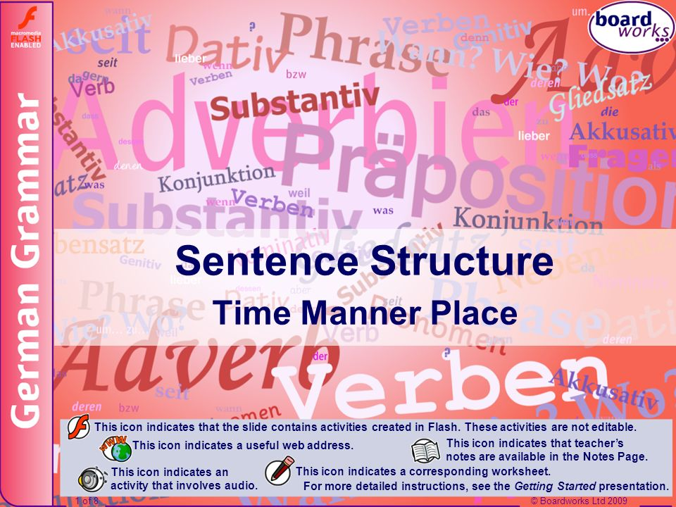 © Boardworks Ltd 20091 of 8 Time Manner Place © Boardworks Ltd 20091 of 8 This icon indicates that the slide contains activities created in Flash. The