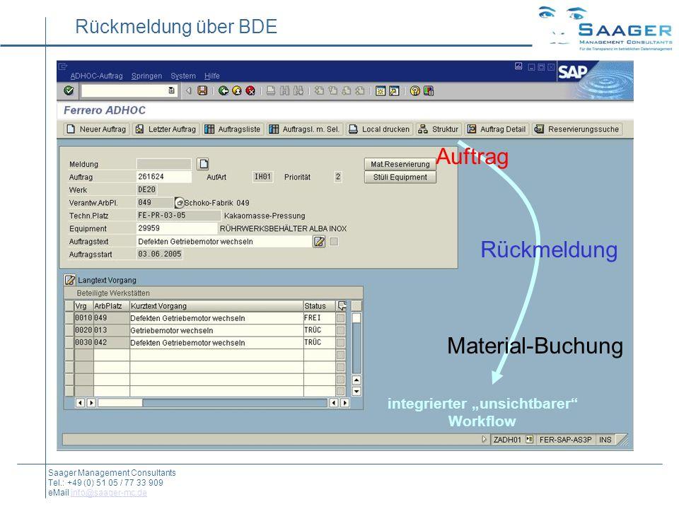 Rückmeldung über BDE Auftrag Rückmeldung Material-Buchung integrierter unsichtbarer Workflow Saager Management Consultants Tel.: +49 (0) 51 05 / 77 33 909 eMail info@saager-mc.deinfo@saager-mc.de