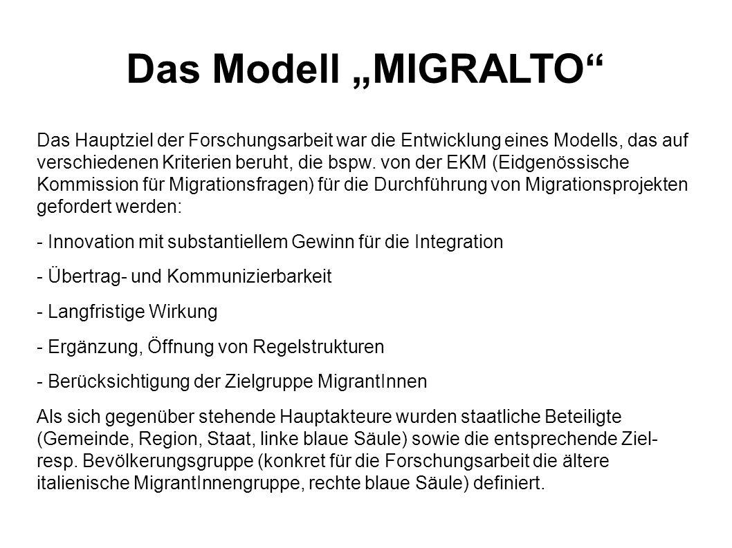 Das Modell MIGRALTO Das Hauptziel der Forschungsarbeit war die Entwicklung eines Modells, das auf verschiedenen Kriterien beruht, die bspw. von der EK