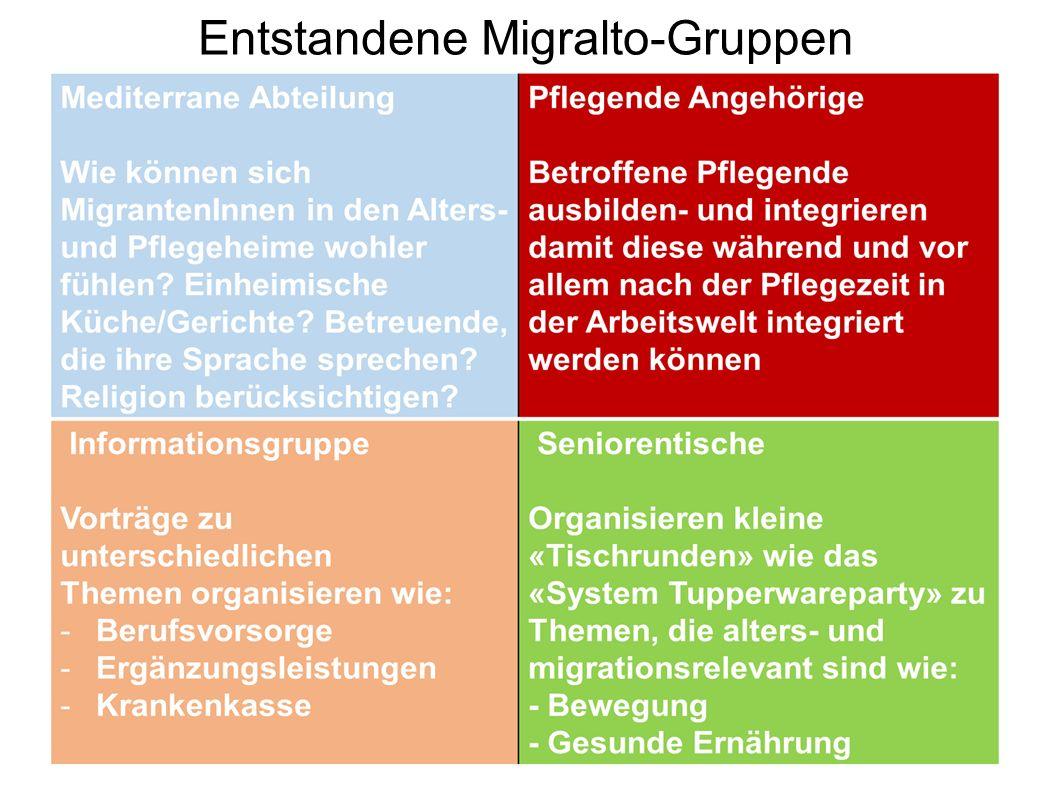 Entstandene Migralto-Gruppen