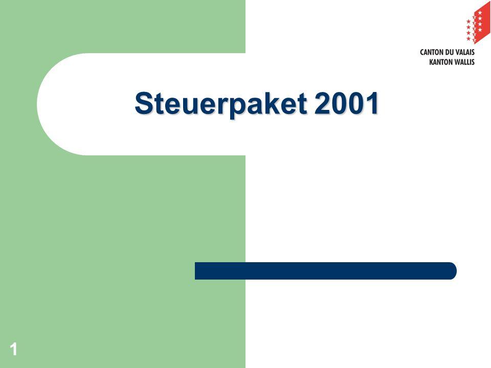 32 Steuerpaket 2001 Besten Dank für Ihre Aufmerksamkeit