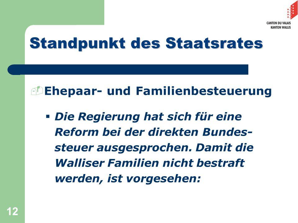 12 Standpunkt des Staatsrates Ehepaar- und Familienbesteuerung Die Regierung hat sich für eine Reform bei der direkten Bundes- steuer ausgesprochen. D