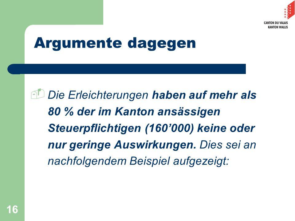 16 Argumente dagegen Die Erleichterungen haben auf mehr als 80 % der im Kanton ansässigen Steuerpflichtigen (160000) keine oder nur geringe Auswirkung