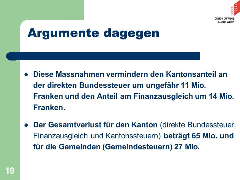 19 Argumente dagegen Diese Massnahmen vermindern den Kantonsanteil an der direkten Bundessteuer um ungefähr 11 Mio. Franken und den Anteil am Finanzau