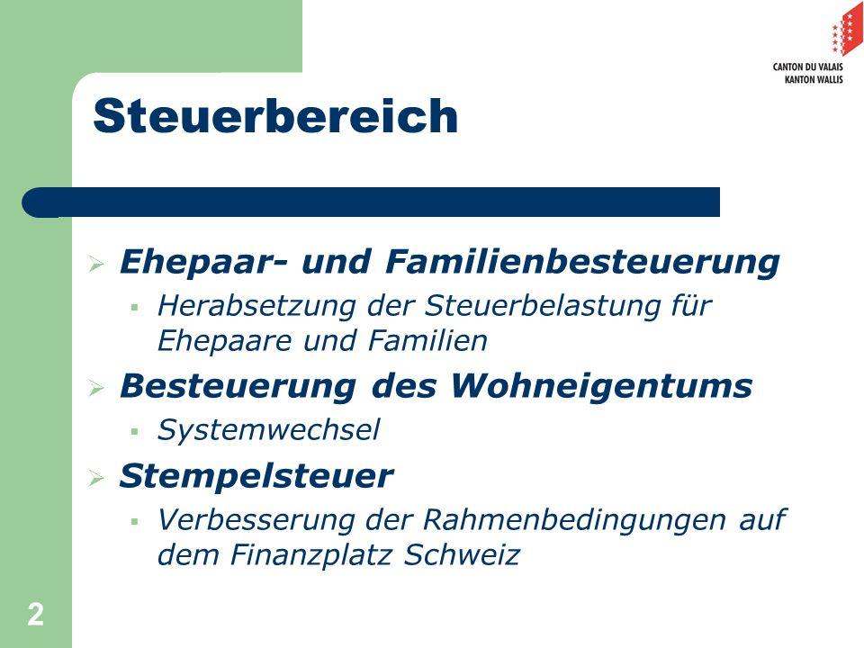 2 Steuerbereich Ehepaar- und Familienbesteuerung Herabsetzung der Steuerbelastung für Ehepaare und Familien Besteuerung des Wohneigentums Systemwechse