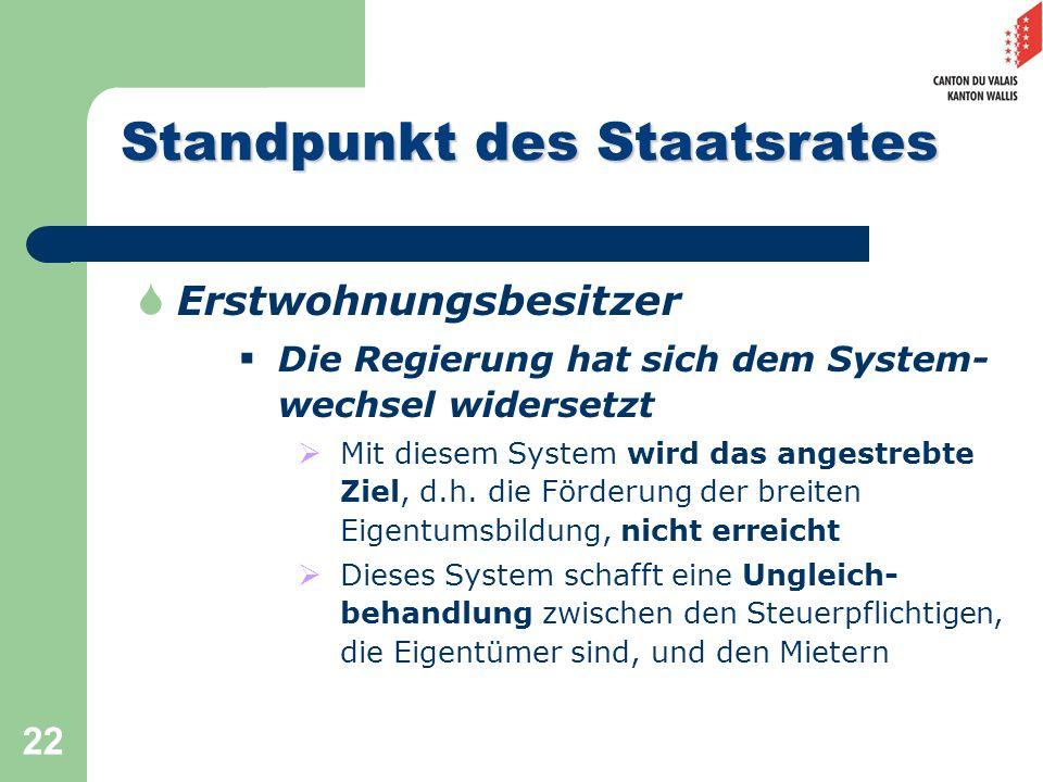 22 Standpunkt des Staatsrates Standpunkt des Staatsrates Erstwohnungsbesitzer Die Regierung hat sich dem System- wechsel widersetzt Mit diesem System