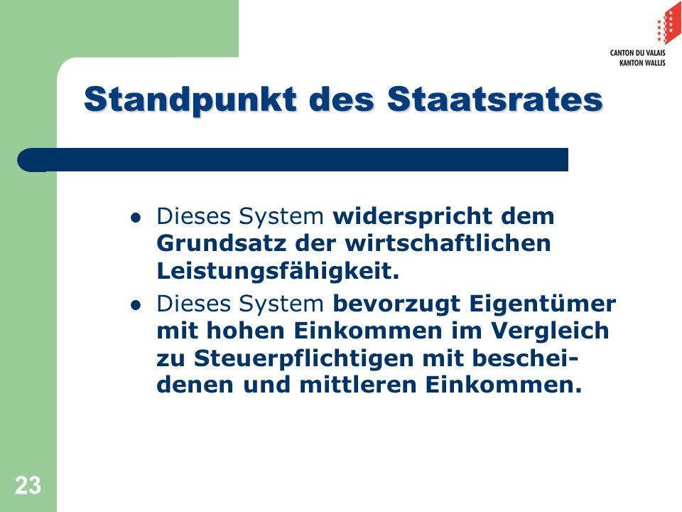 23 Standpunkt des Staatsrates Dieses System widerspricht dem Grundsatz der wirtschaftlichen Leistungsfähigkeit. Dieses System bevorzugt Eigentümer mit