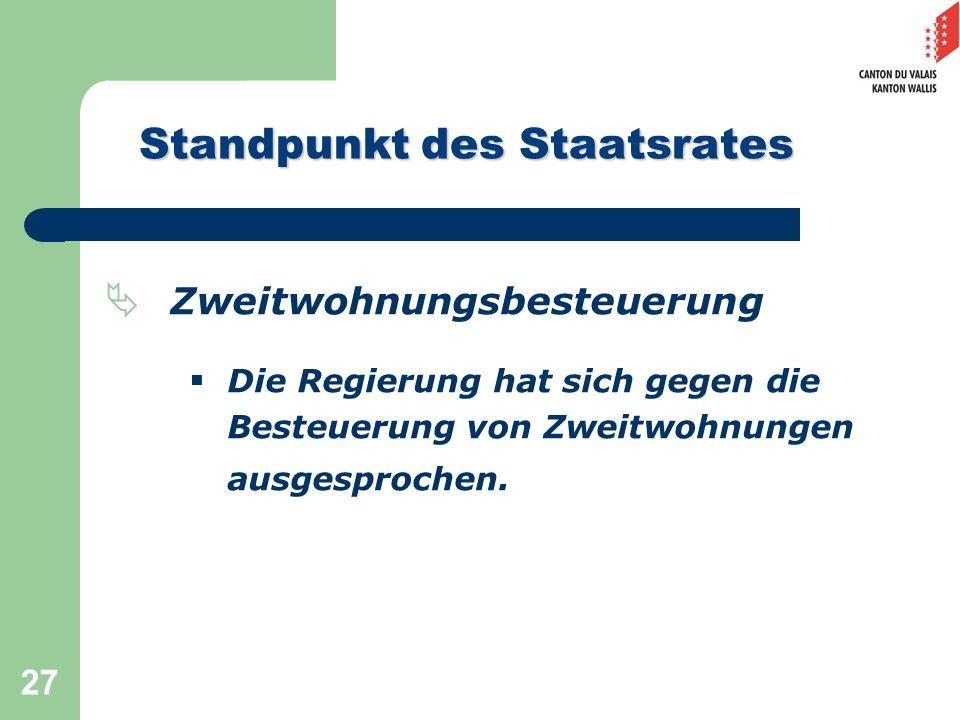 27 Standpunkt des Staatsrates Zweitwohnungsbesteuerung Die Regierung hat sich gegen die Besteuerung von Zweitwohnungen ausgesprochen.