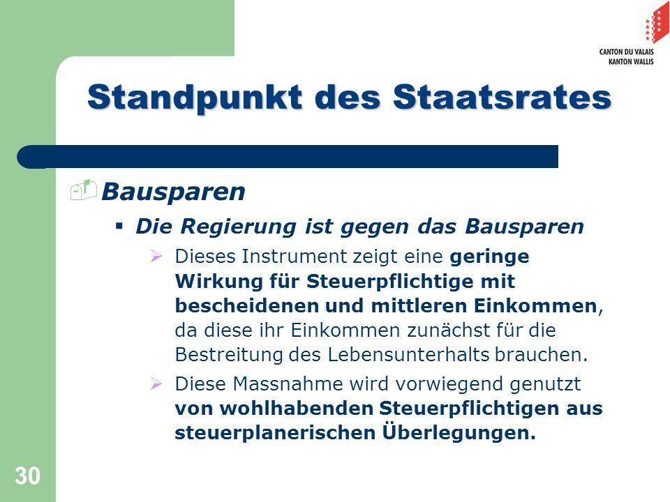30 Standpunkt des Staatsrates Bausparen Die Regierung ist gegen das Bausparen Dieses Instrument zeigt eine geringe Wirkung für Steuerpflichtige mit be
