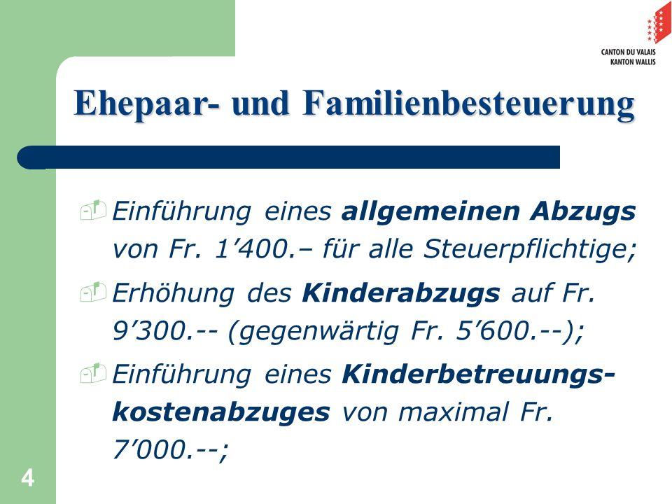 5 Haushaltabzug für Alleinstehende von 11000 Franken; Vollumfänglicher Abzug der Prämien und Beiträge an die Krankenkassen (kantonaler Durchschnitt); Steuerbefreiung des Existenzmini- mums.