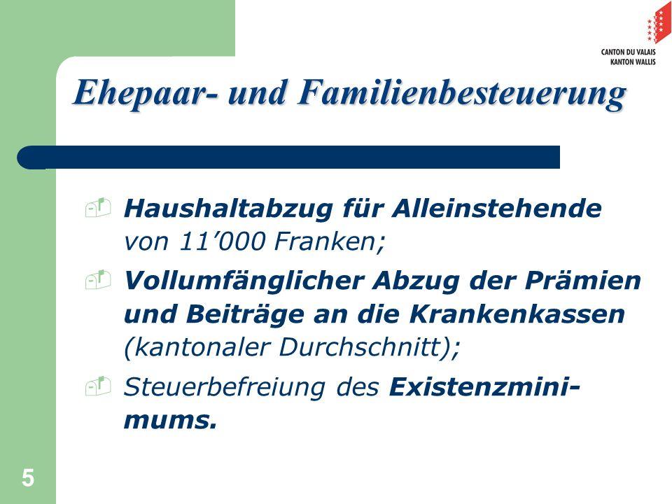 5 Haushaltabzug für Alleinstehende von 11000 Franken; Vollumfänglicher Abzug der Prämien und Beiträge an die Krankenkassen (kantonaler Durchschnitt);