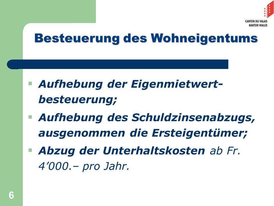 6 Aufhebung der Eigenmietwert- besteuerung; Aufhebung des Schuldzinsenabzugs, ausgenommen die Ersteigentümer; Abzug der Unterhaltskosten ab Fr. 4000.–