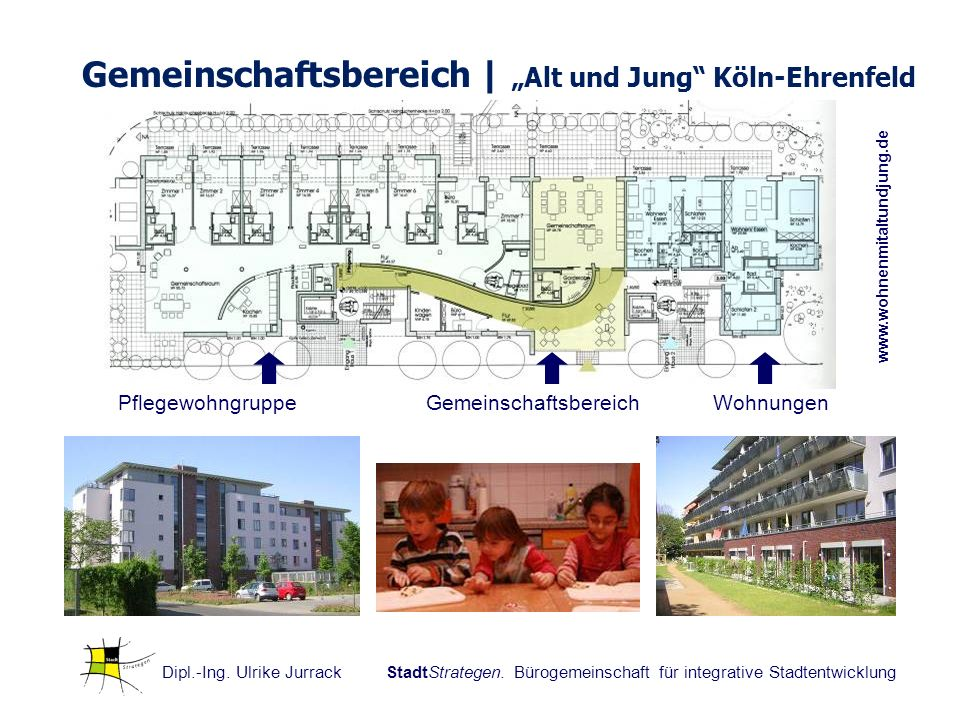Dipl.-Ing. Ulrike Jurrack StadtStrategen. Bürogemeinschaft für integrative Stadtentwicklung GemeinschaftsbereichPflegewohngruppeWohnungen Gemeinschaft