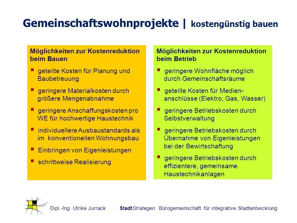 Dipl.-Ing. Ulrike Jurrack StadtStrategen. Bürogemeinschaft für integrative Stadtentwicklung Gemeinschaftswohnprojekte | kostengünstig bauen Möglichkei