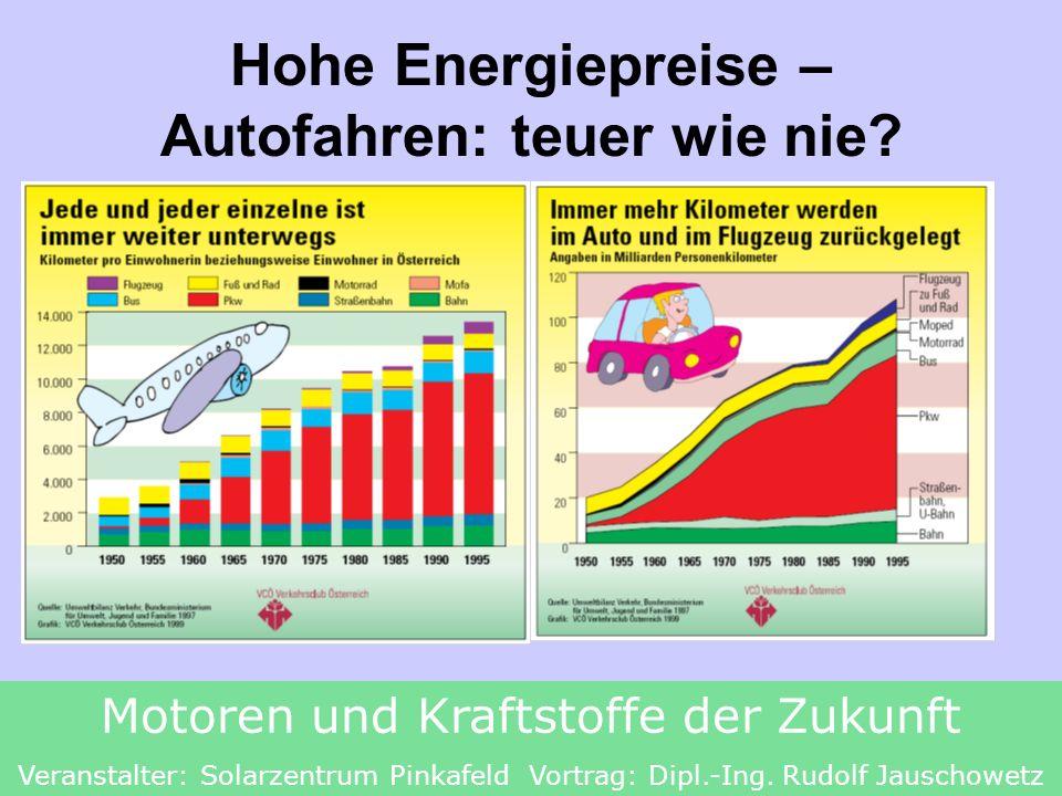 Motoren und Kraftstoffe der Zukunft Veranstalter: Solarzentrum Pinkafeld Vortrag: Dipl.-Ing.