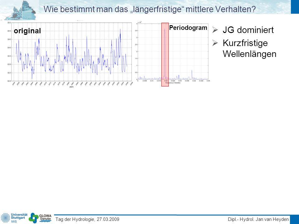 Tag der Hydrologie, 27.03.2009 Dipl.- Hydrol. Jan van Heyden Wie bestimmt man das längerfristige mittlere Verhalten? JG dominiert Kurzfristige Wellenl