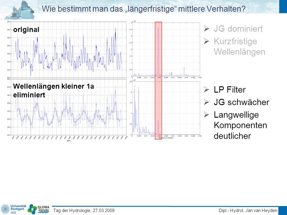 Tag der Hydrologie, 27.03.2009 Dipl.- Hydrol. Jan van Heyden Wie bestimmt man das längerfristige mittlere Verhalten? original Wellenlängen kleiner 1a
