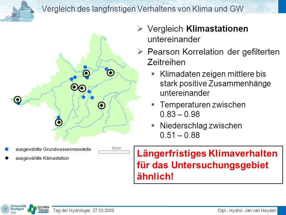 Tag der Hydrologie, 27.03.2009 Dipl.- Hydrol. Jan van Heyden Vergleich des langfristigen Verhaltens von Klima und GW Vergleich Klimastationen unterein