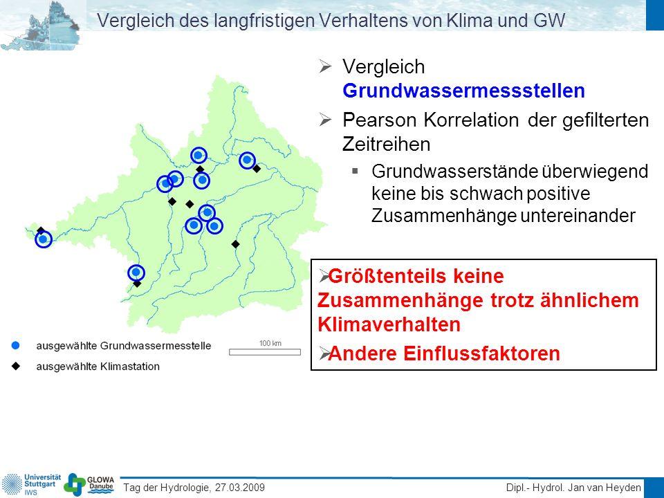 Tag der Hydrologie, 27.03.2009 Dipl.- Hydrol. Jan van Heyden Vergleich des langfristigen Verhaltens von Klima und GW Vergleich Grundwassermessstellen