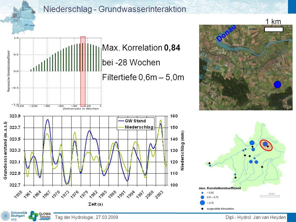 Tag der Hydrologie, 27.03.2009 Dipl.- Hydrol. Jan van Heyden Niederschlag - Grundwasserinteraktion Max. Korrelation 0,84 bei -28 Wochen Filtertiefe 0,