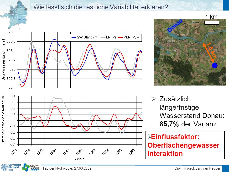 Tag der Hydrologie, 27.03.2009 Dipl.- Hydrol. Jan van Heyden Wie lässt sich die restliche Variabilität erklären? Zusätzlich längerfristige Wasserstand