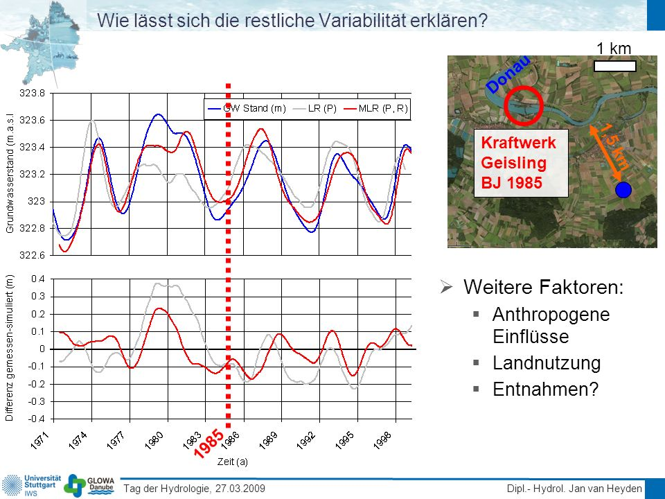 Tag der Hydrologie, 27.03.2009 Dipl.- Hydrol. Jan van Heyden Wie lässt sich die restliche Variabilität erklären? Weitere Faktoren: Anthropogene Einflü
