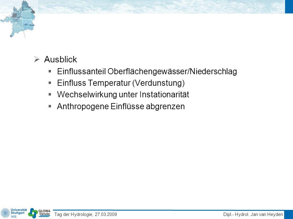 Tag der Hydrologie, 27.03.2009 Dipl.- Hydrol. Jan van Heyden Ausblick Einflussanteil Oberflächengewässer/Niederschlag Einfluss Temperatur (Verdunstung