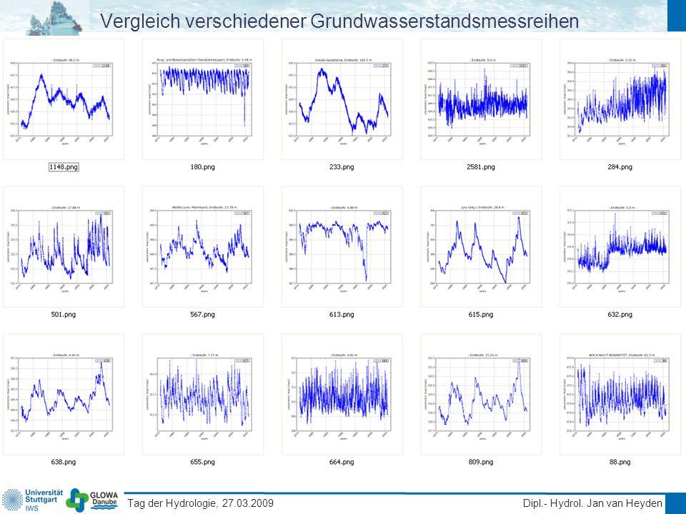 Tag der Hydrologie, 27.03.2009 Dipl.- Hydrol. Jan van Heyden Vergleich verschiedener Grundwasserstandsmessreihen