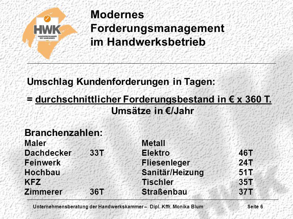Unternehmensberatung der Handwerkskammer – Dipl. Kffr. Monika Blum Seite 6 Modernes Forderungsmanagement im Handwerksbetrieb Umschlag Kundenforderunge
