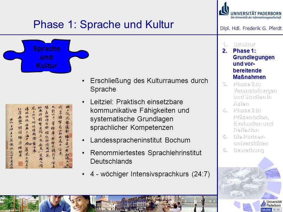 Dipl. Hdl. Frederik G. Pferdt Phase 1: Sprache und Kultur Erschließung des Kulturraumes durch Sprache Leitziel: Praktisch einsetzbare kommunikative Fä