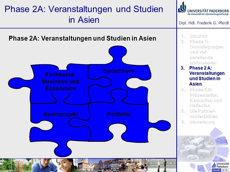 Dipl. Hdl. Frederik G. Pferdt Phase 2A: Veranstaltungen und Studien in Asien Sprachkurs Asienprojekt Portfolio Fachkurse: Business and Economics