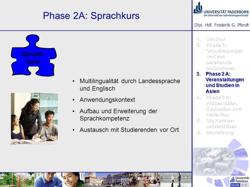 Dipl. Hdl. Frederik G. Pferdt Phase 2A: Sprachkurs Multilingualität durch Landessprache und Englisch Anwendungskontext Aufbau und Erweiterung der Spra