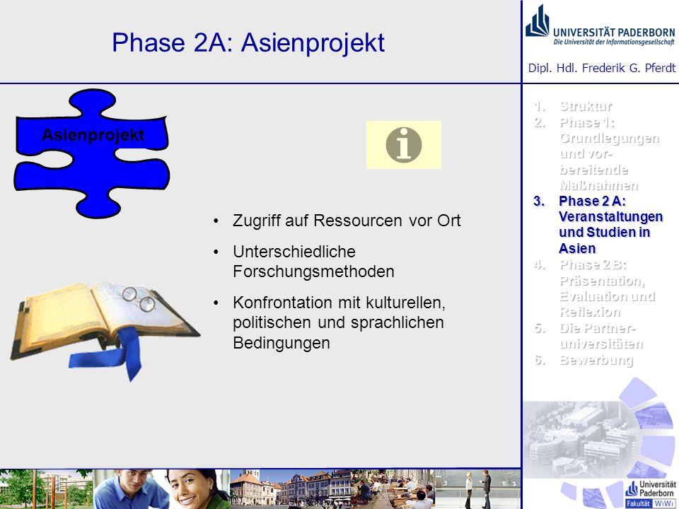 Dipl. Hdl. Frederik G. Pferdt Phase 2A: Asienprojekt Zugriff auf Ressourcen vor Ort Unterschiedliche Forschungsmethoden Konfrontation mit kulturellen,